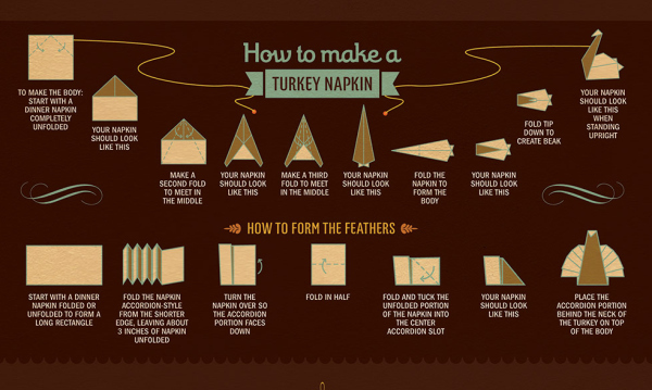 turkey napkin how to